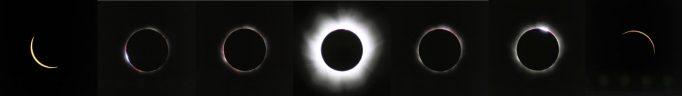 fazele eclipsei solare