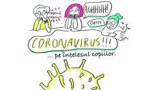 AHA Edu: Ce trebuie să știi despre Coronavirus, pe înțelesul copiilor