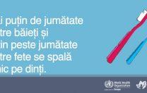 Studiu:  Doar jumătate din adolescenții din România se spală zilnic, de cel puțin două ori, pe dinți