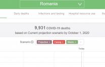 Prognoză severă a IHME: 9931 de morți din cauza COVID-19, în România, până la 1 octombrie