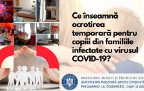 ANDPDCA: Copiii din familiile diagnosticate cu COVID-19 nu pot fi luați de stat în ocrotire temporară, dacă există alte persoane care pot avea grijă de ei