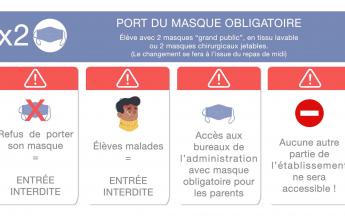 Masca va fi obligatorie în școlile din Franța pentru toți elevii. Copiii fără mască nu intră la cursuri